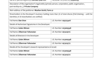 רישיון לאחזקה וביצוע מחקר-EN-27.12.20-2